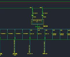 EPLAN电气制图